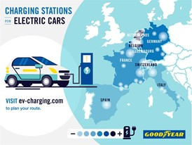 Goodyear-infographics-Charging stations