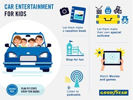 Goodyear-infographics-Kids entertainment