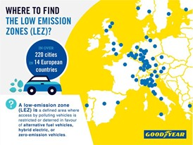 Goodyear-infographics-LEZ-facebook