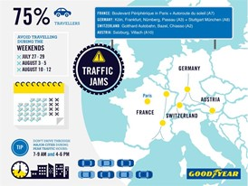 Goodyear-infographics-TrafficJam