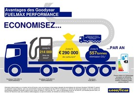 FR - Benefits Goodyear FUELMAX PERFORMANCE