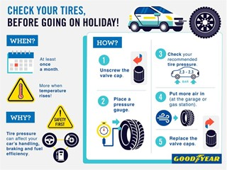 Goodyear's five tips when leaving on holidays