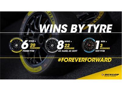 Dunlop's 2018 mid-season BTCC review in numbers