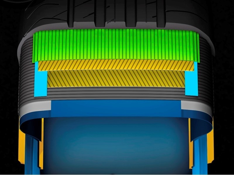 Goodyear Newsroom : Neuer Fulda Ultra-High-<b>Performance</b>-Reifen ...