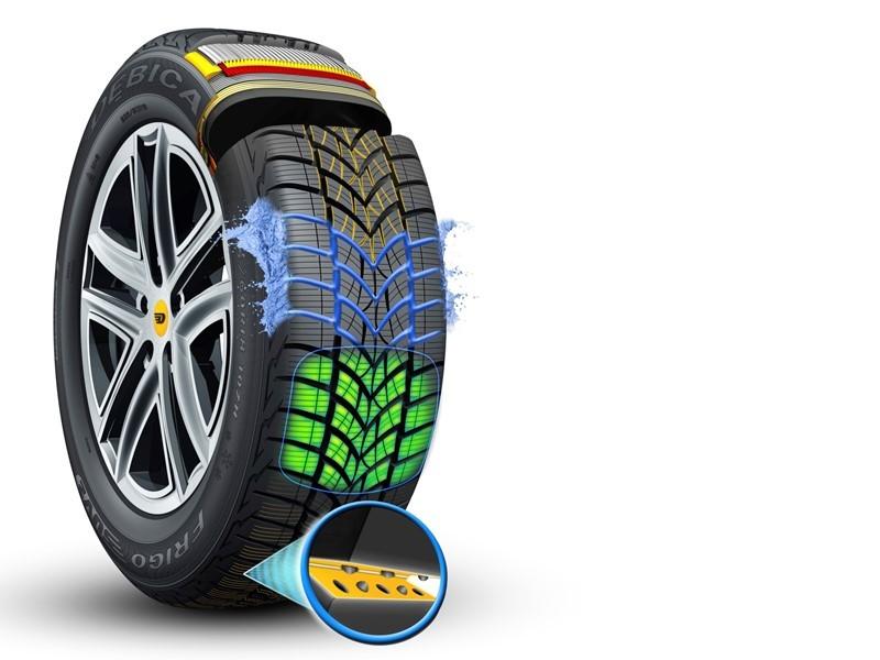 Wszystkie nowe Goodyear Newsroom : Dębica launches Frigo SUV2, the new SUV tire NF52
