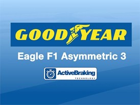 Eagle F1 Asymmetric 3 - Active Braking Animation