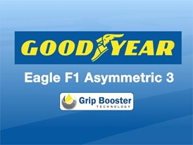 Eagle F1 Asymmetric 3 - Grip Booster Animation