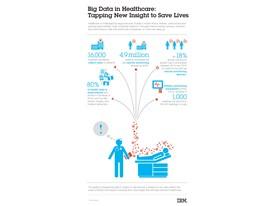 Big data healthcare infographic