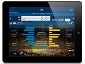 US Open 2014 mobile app on iPad featuring IBM SlamTracker analytics and cloud technologies (courtesy: IBM)