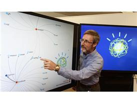 IBM Watson Transforms R&D Discoveries with Data