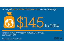 Global Cost of Data Breach Increases by 15 percent, According to Ponemon Institute