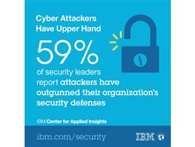 59% of CISOs said hackers have outsmarted defenses reports IBM