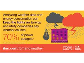 Weather Means Business: Utility