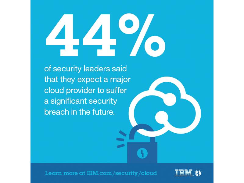 2014 IBM study of CISO