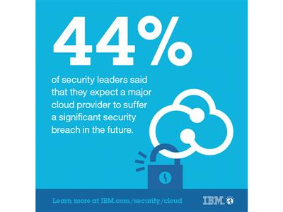 IBM Unveils Industry's First Intelligent Cloud Security Portfolio for Global Businesses