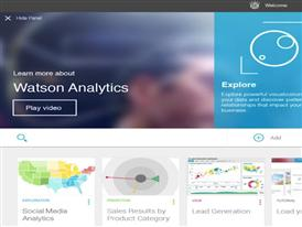 A 6-Second Sneak Peek at IBM Watson Analytics