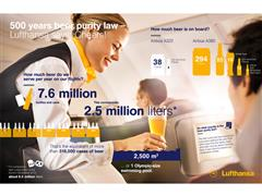 500 Years Beer Purity Law in Germany - Lufthansa says: Cheers!