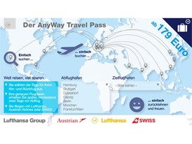 "Mit dem ""AnyWay Travel Pass"" der Lufthansa Group günstig in die Welt"