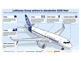Lufthansa Group airlines to standardize A320 fleet