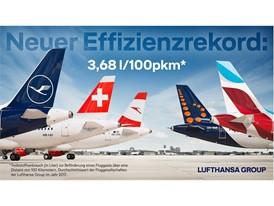 Lufthansa Group stellt neuen Treibstoffeffizienzrekord auf