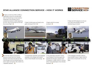 "Star Alliance startet ""Connection Service"" in Chicago O'Hare"