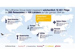 Lufthansa Group Airlines bieten im Winter 2017/18 weltweit viele neue Ziele an