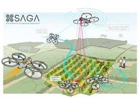 SAGA: Swarm Robotics for Agricultural Applications
