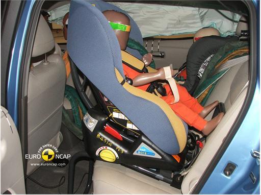 Nissan Leaf – Child Rear Seat crash test