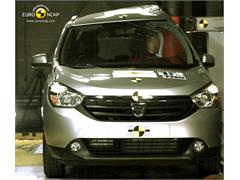 Euro NCAP Releases Results for 15 Cars: Dacia Budgets on Safety