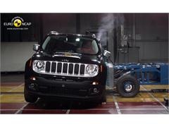 Jeep Renegade  - Euro NCAP Results 2014