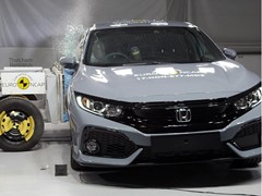 Honda Civic Reassessment - Euro NCAP Results 2017