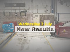 Euro NCAP to launch fourth round of 2019 crash test results