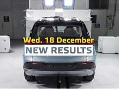 Euro NCAP to launch ninth round of 2019 safety results