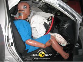 Lexus CT200h – Driver crash test