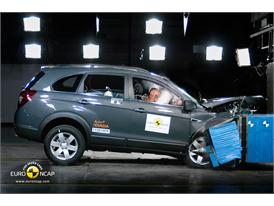 Chevrolet Captiva  – Front crash test