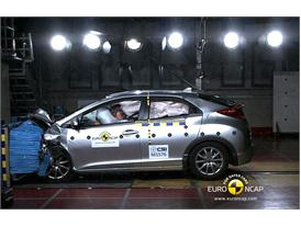 Honda Civic – Front crash test