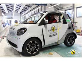 smart fortwo  - Pole crash test 2014 - after crash