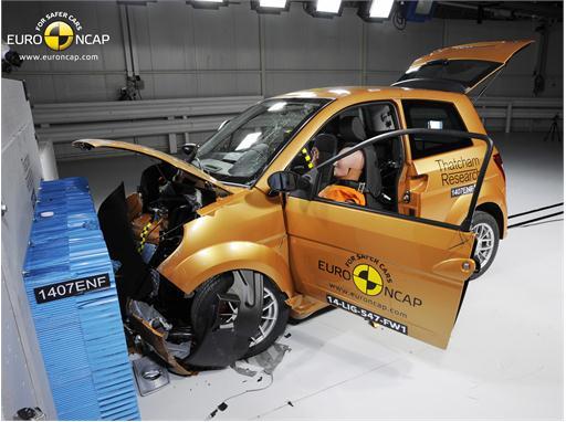 Ligier IXO JS LINE 4 places - Frontal crash test 2014 - after crash