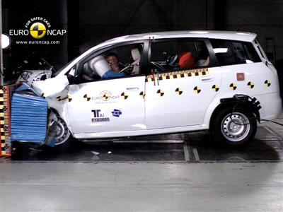 Euro NCAP Releases Crash Tests' Results for 14 Cars