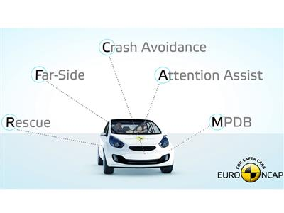Euro NCAP Presents Latest Overhaul of Its Safety Rating