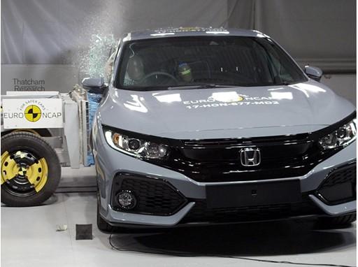 Honda Civic - Side crash test 2017