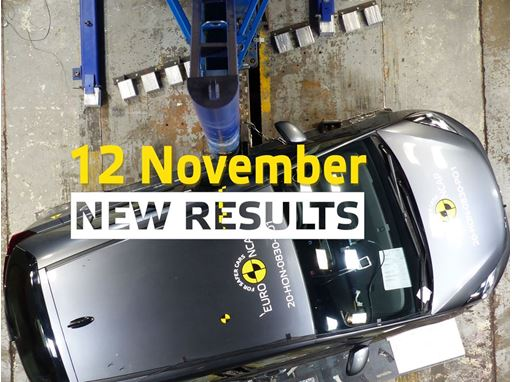 Euro NCAP to launch third round of 2020 safety results