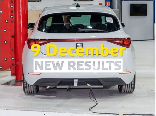 Euro NCAP to Launch 4th Round of 2020 Safety Results