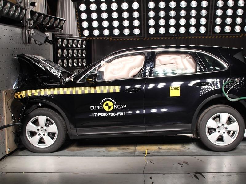 Euro NCAP Newsroom : Porsche Cayenne - Euro NCAP Results 2017