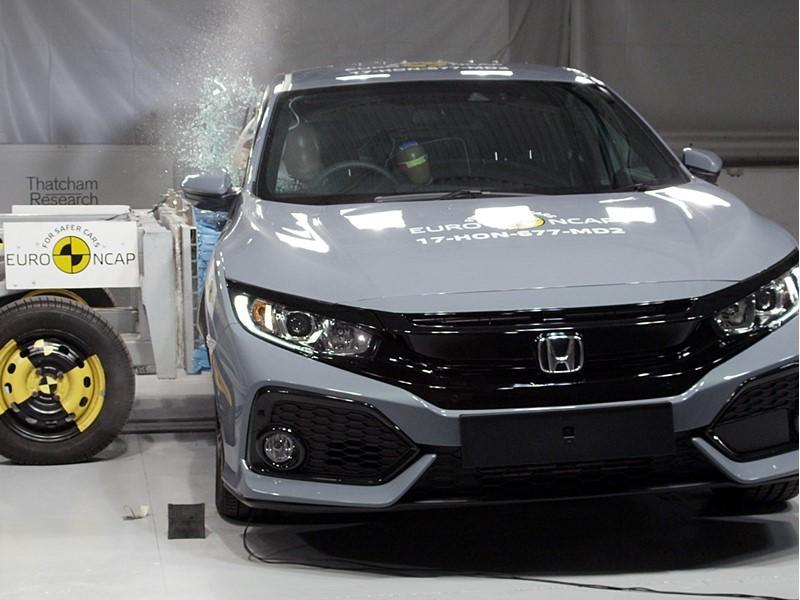 Euro NCAP Newsroom : Honda Civic Reassessment - Euro NCAP ...