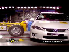 LEXUS CT200h - Crash Test 2011