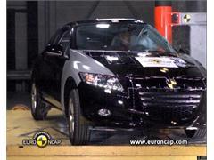 Honda CR-Z -  Euro NCAP Results 2010