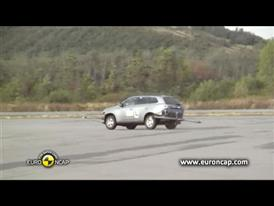 Mitsubishi Outlander ESC Tests 2012