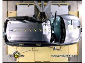 Mitsubishi Outlander PHEV  - ESC Test 2013