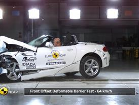BMW Z4 - Crash Tests 2015